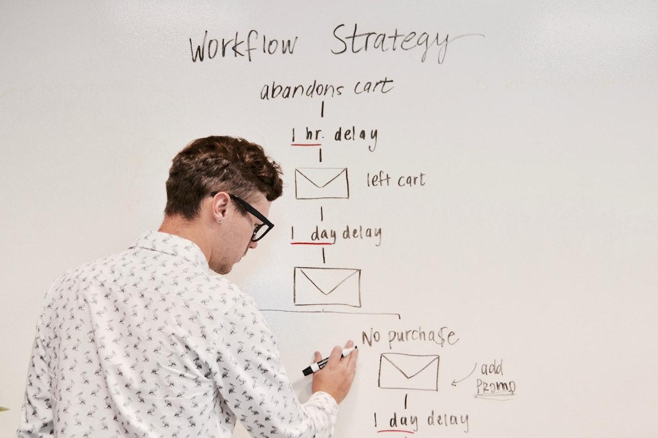 ウェブ解析でリードジェネレーションの事業計画立案